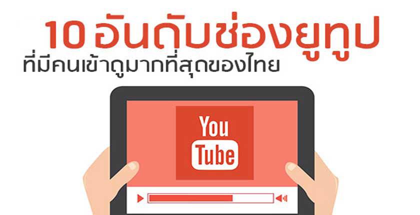 """10 อันดับวิดีโอ """"ยูทูบ"""" ที่คนไทยชมมากที่สุดปี 2558"""